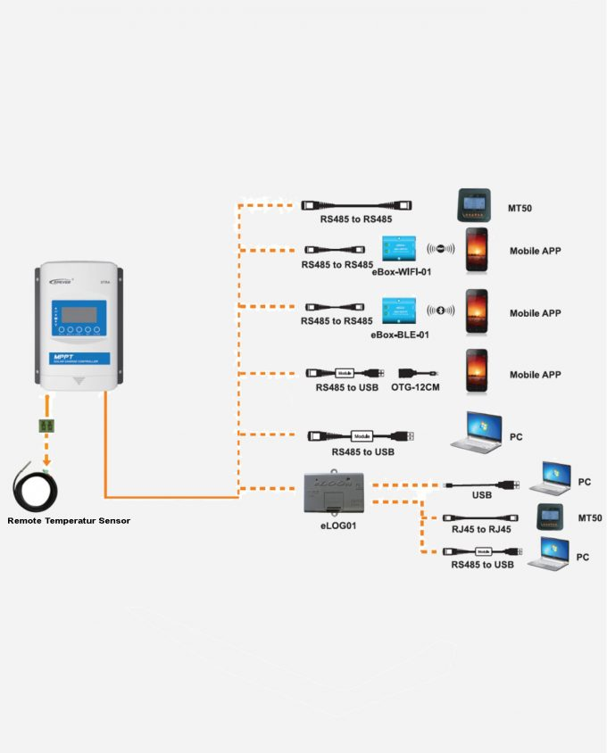 EPEVER®XTRA N MPPT Solar Laderegler Charge controller
